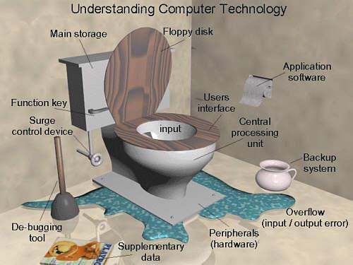 http://www.electronicsrepair.net/joke1.jpg